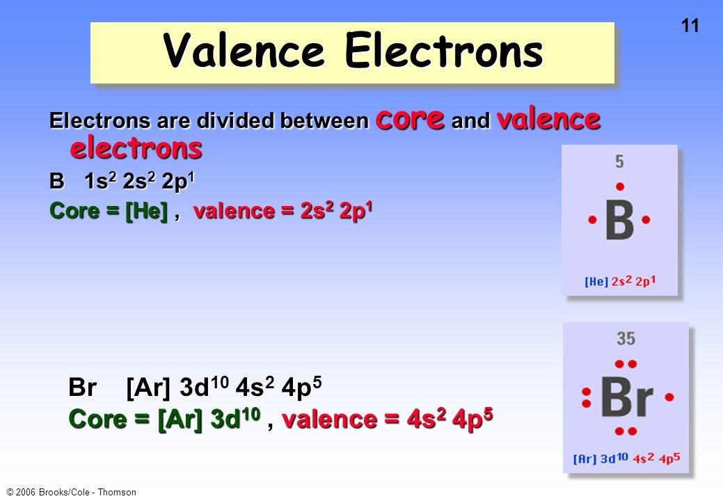 Valence Electrons Br [Ar] 3d10 4s2 4p5